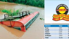 Heavy rain and floods spell Rs 50 crore loss for MSRTC