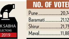 LokSabha 2019: 'Pune district has 75 lakh voters'